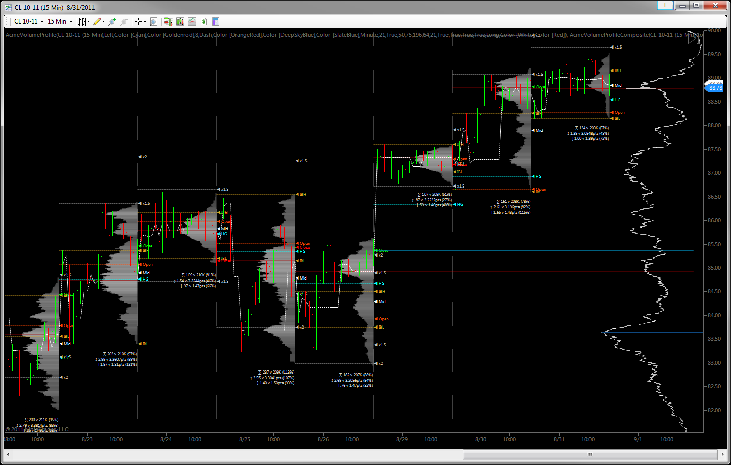 Acme Composite - Outlined