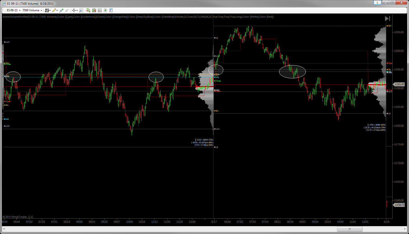 ES Half-Gap 8/16 + 8/17