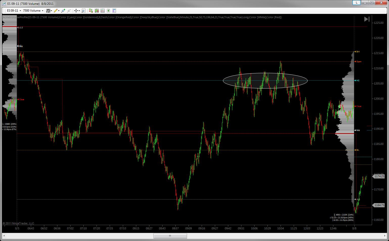 ES Half-Gap - 8/5