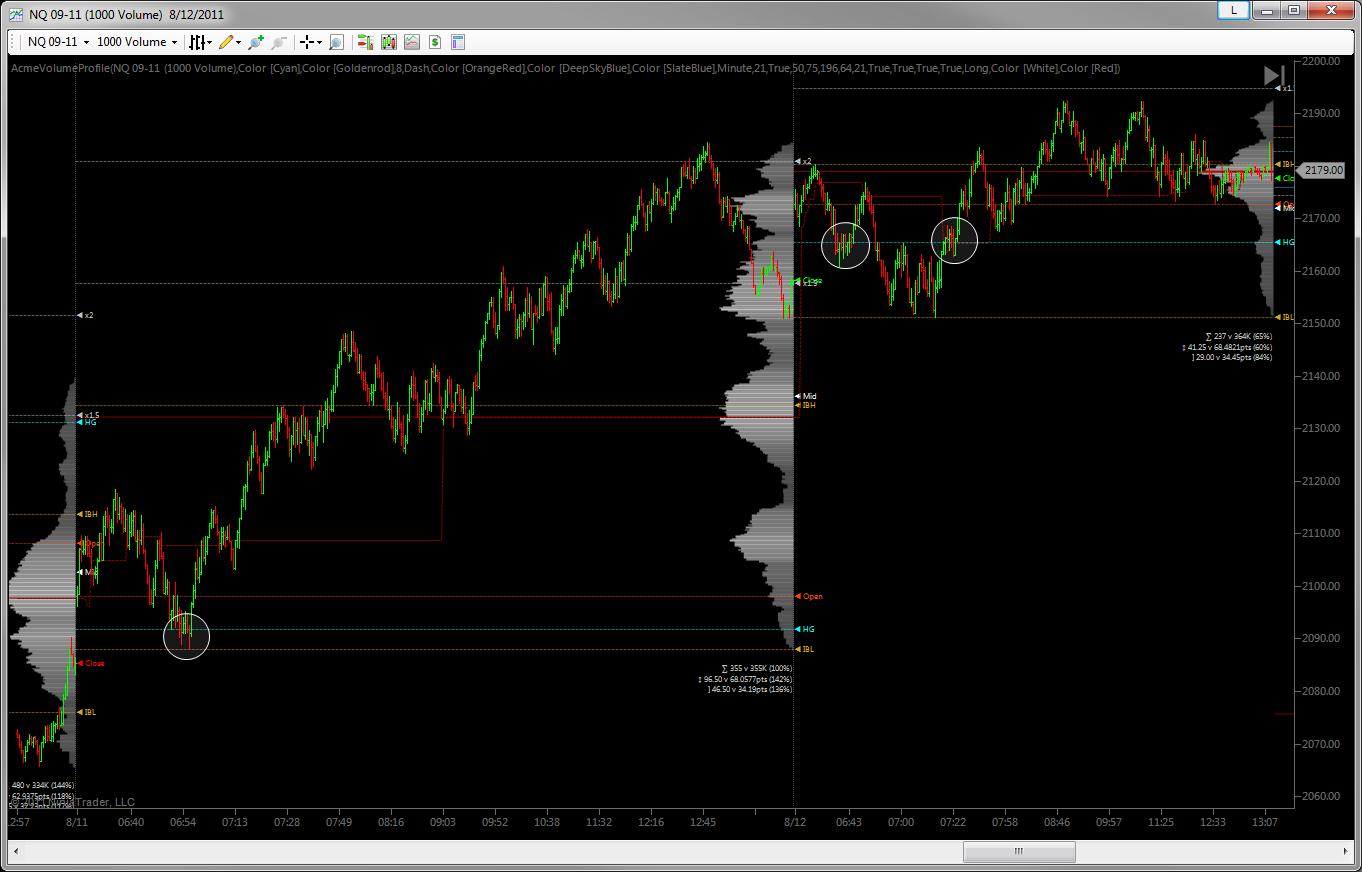 NQ Half-Gap - 8/11 + 8/12