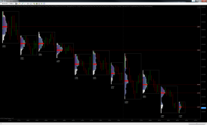 Acme TPO Intraday - Hourly Profiles