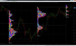 Acme TPO Microcomp - Weekly Spectrum