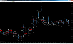 Acme Volume Profile Intraday - Black Gold