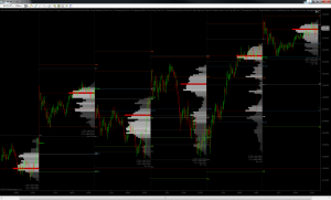 Acme Volume Profile - Pivots - Black