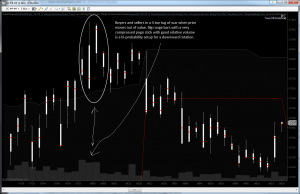 Acme Value Candles - GC High