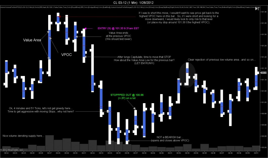 Acme Value Candles 1 - CL