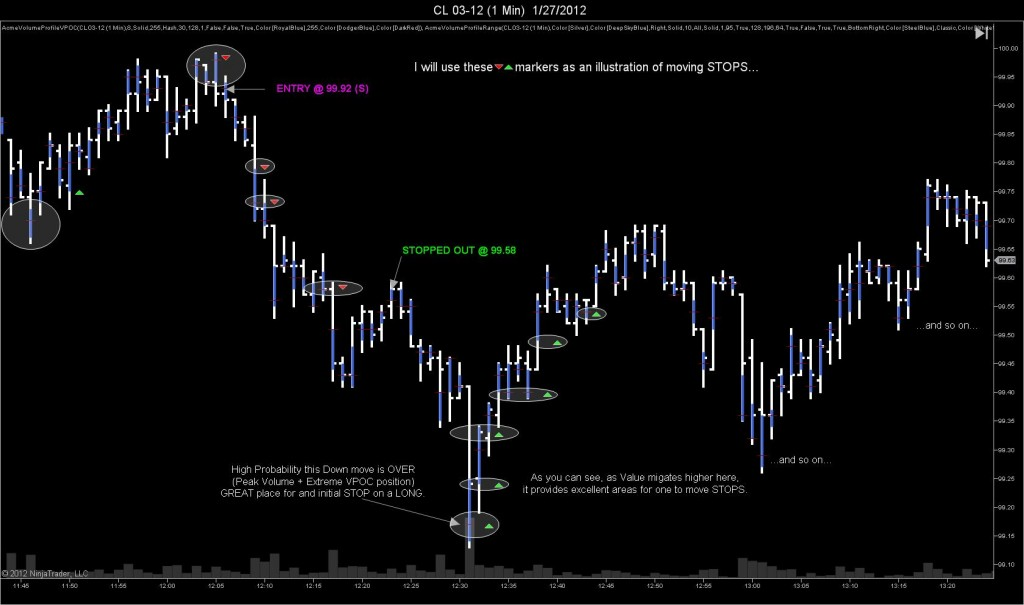 Acme Volume Value Candles 2 - CL
