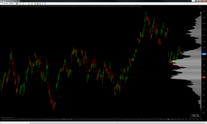 CL 6-Month Composite Profile