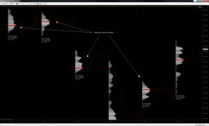 ES Balanced Volume Profiles