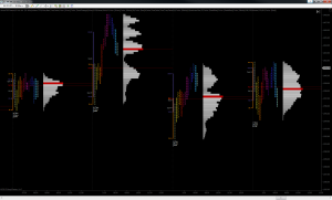 ES TPO Bars + Volume Profiles