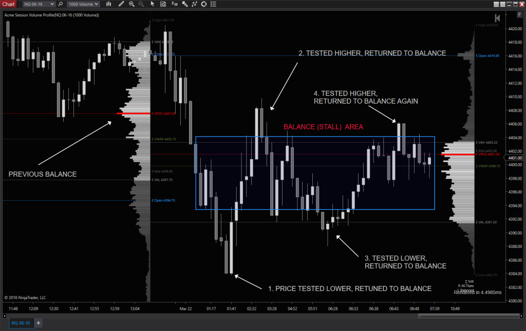 NQ - Powderkeg with profile