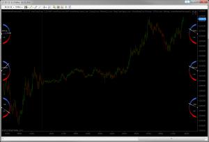 Acme Market Pressure - 6 Up