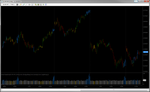 Acme Trade Size - ES