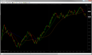 Acme Trend Channel