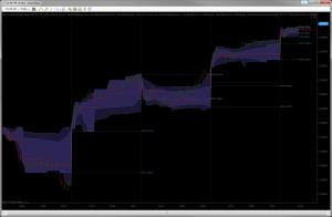 Acme Volume Value Area - 1S+2S - Black