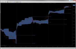 Acme Volume Value Area - 1S - Black