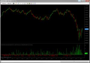 Acme Historical Volatility