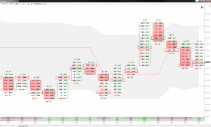 Volume Impression - Time Auction and Order Flow - ES White