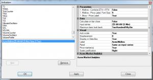 Acme Midline - Parameters