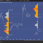A8 Session Volume Profile – Blue
