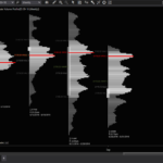 Acme Intermediate Volume Profile