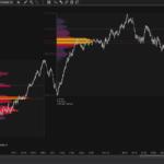 Acme Range Volume Profile-gradient