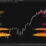 Acme Volume Profile Composite-gradient