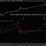 Acme Volume Cumulative Delta – Line Style
