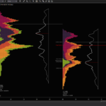 Intermediate TPO Profile