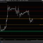 trade-plan-c